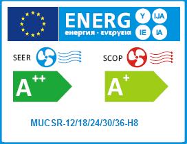 E ENERGETICO MUCSR-12_A_36-H8